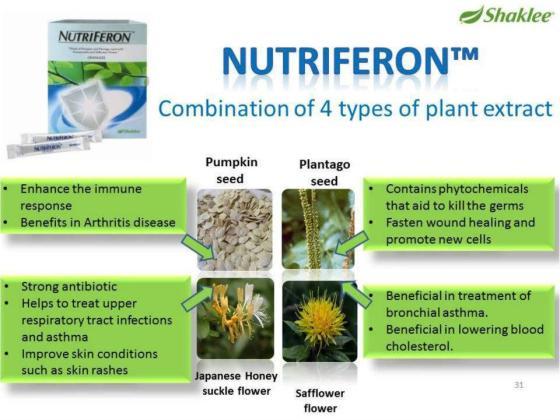 nutriferon-presentation-picture