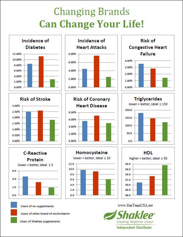 landmark-study-graph-8-1-12